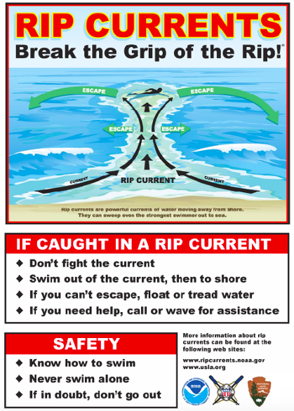 Rip Currents English