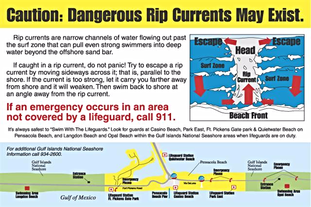 Rip Currents Information